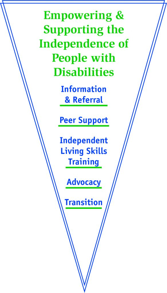 """The phrase """"Empowering & Supporting the Independence of People with Disabilities""""  is in the color bright green with the the 5 core services listed below."""